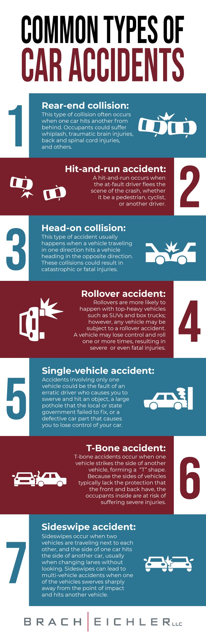 Car Accident Types Inforgraphic